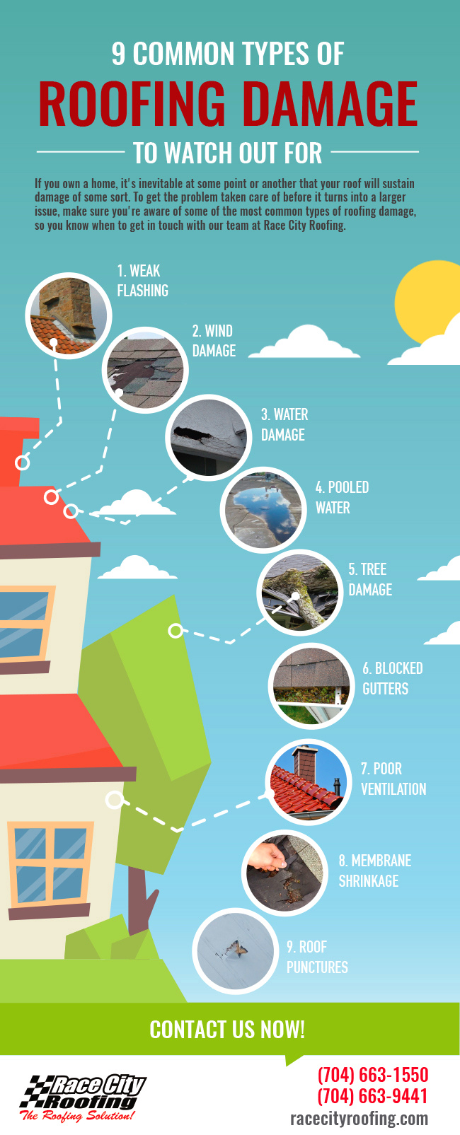 9 common types of roofing damage
